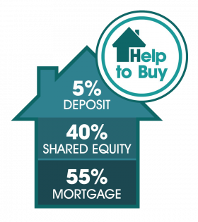 Help-to-Buy-Infographic